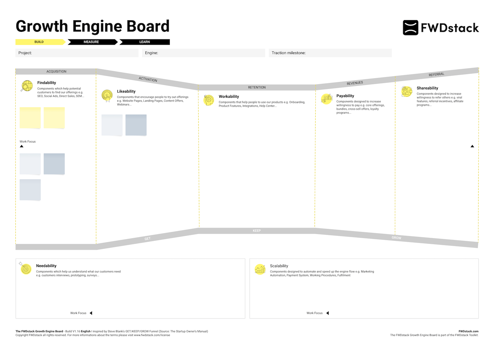 Growth Engine Board Template