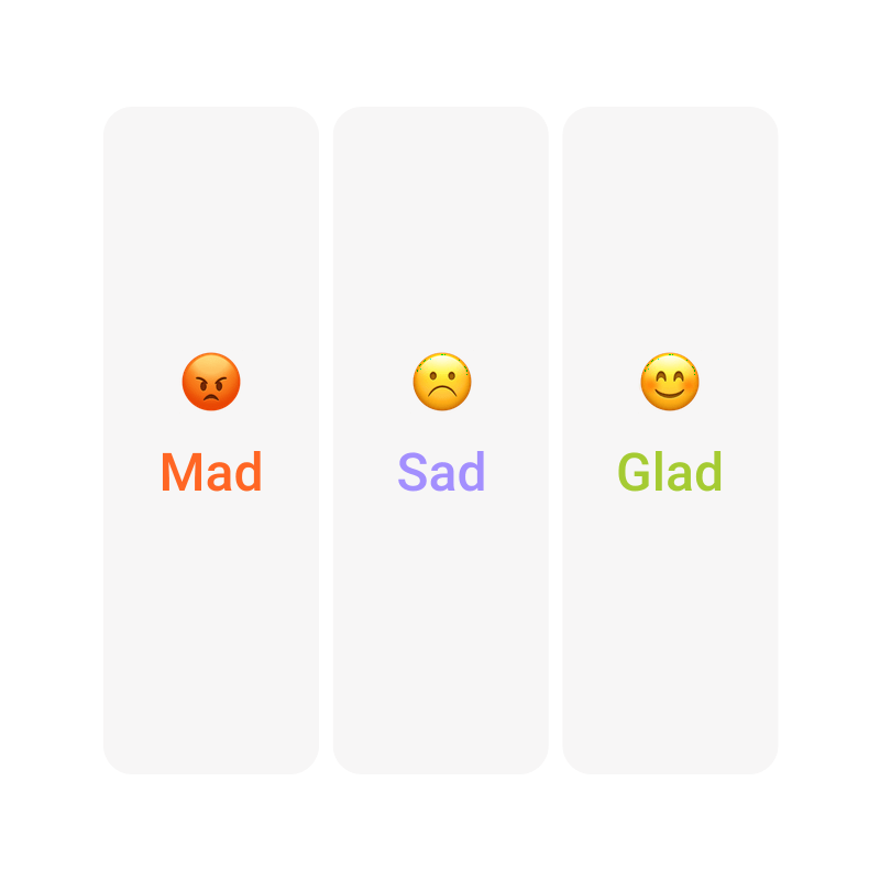 Mad Sad Glad Retrospective Template | Moqups