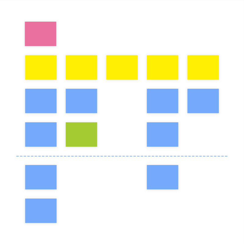 User Story Mapping Template | Moqups