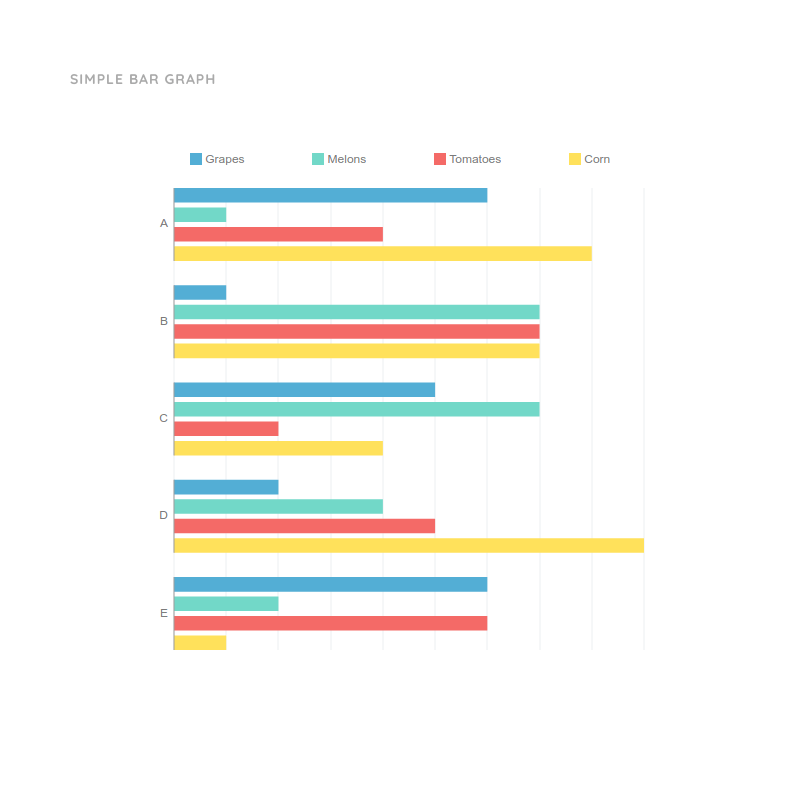 Simple Bar Graph Template | Moqups