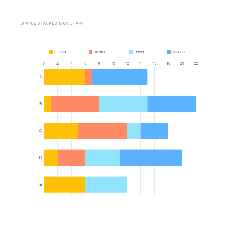 Stacked Bar Chart Template | Moqups