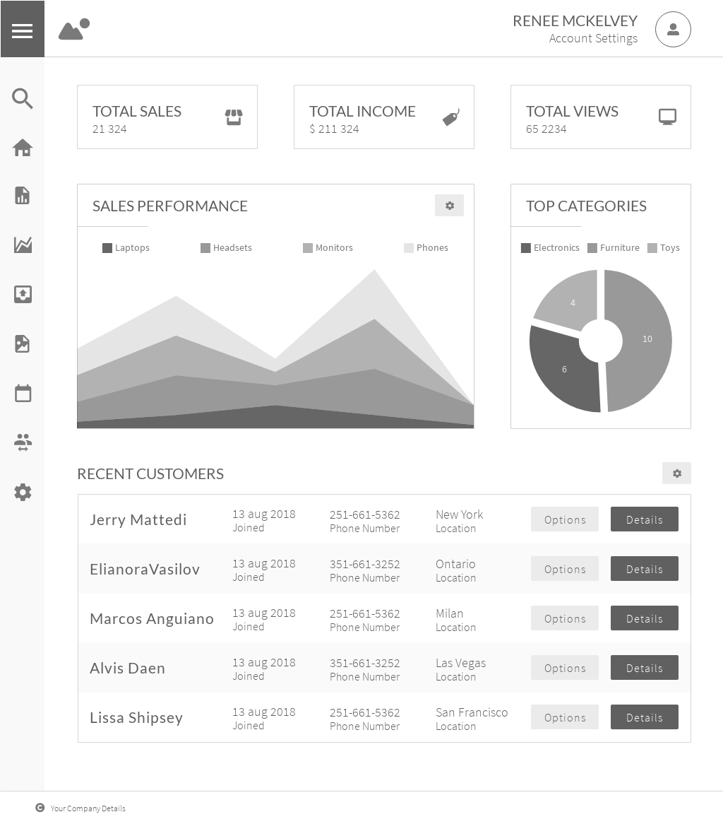 Admin Dashboard Wireframe