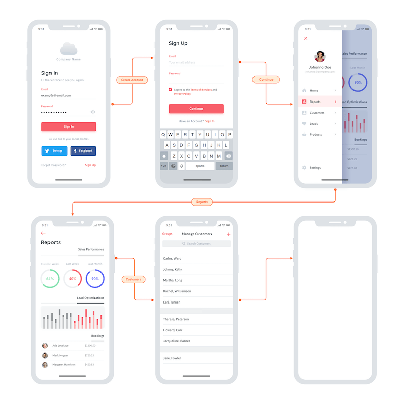 Mobile App Wireframe Template | Moqups