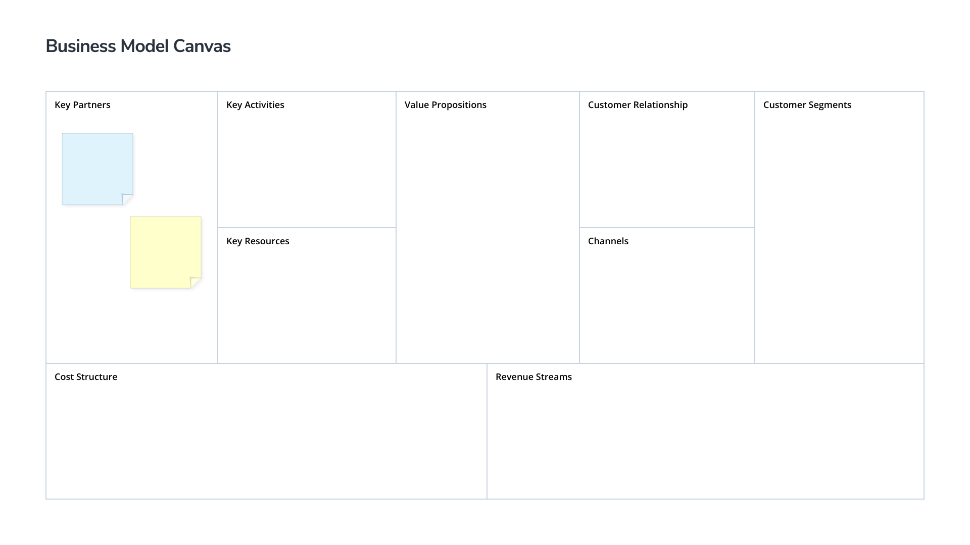 Screenshot of a business strategy template
